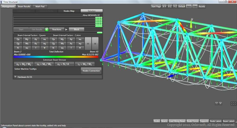 Deflections (displacements) in bridge.