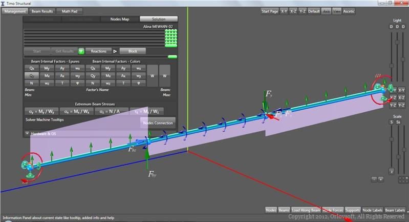 Simple 3 segments Beam analysis with comfortable view of Shearing Forces diagrams along Beam.